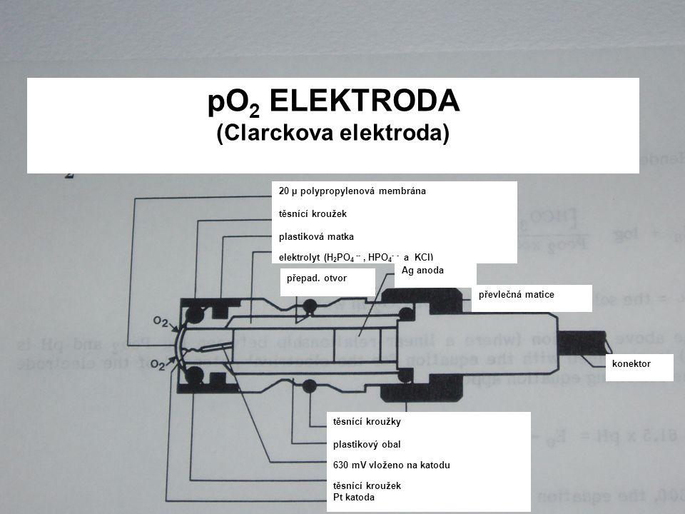 20 µ polypropylenová membrána těsnící kroužek plastiková matka elektrolyt (H 2 PO 4 --, HPO 4 - - a KCl) těsnící kroužky plastikový obal 630 mV vloženo na katodu těsnící kroužek Pt katoda konektor převlečná matice Ag anoda přepad.