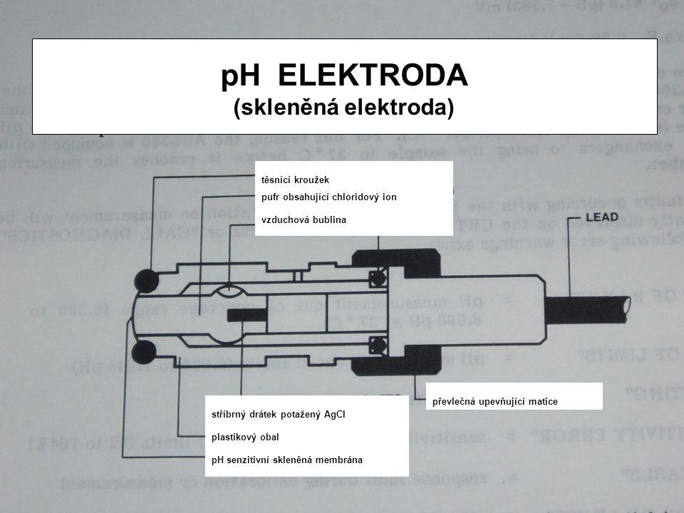 těsnící kroužek pufr obsahující chloridový ion vzduchová bublina stříbrný drátek potažený AgCl plastikový obal pH senzitivní skleněná membrána převlečná upevňující matice pH ELEKTRODA (skleněná elektroda)