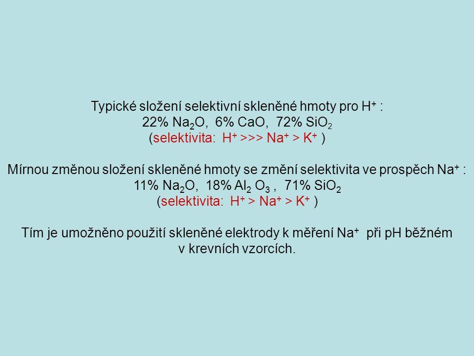 Typické složení selektivní skleněné hmoty pro H + : 22% Na 2 O, 6% CaO, 72% SiO 2 (selektivita: H + >>> Na + > K + ) Mírnou změnou složení skleněné hmoty se změní selektivita ve prospěch Na + : 11% Na 2 O, 18% Al 2 O 3, 71% SiO 2 (selektivita: H + > Na + > K + ) Tím je umožněno použití skleněné elektrody k měření Na + při pH běžném v krevních vzorcích.