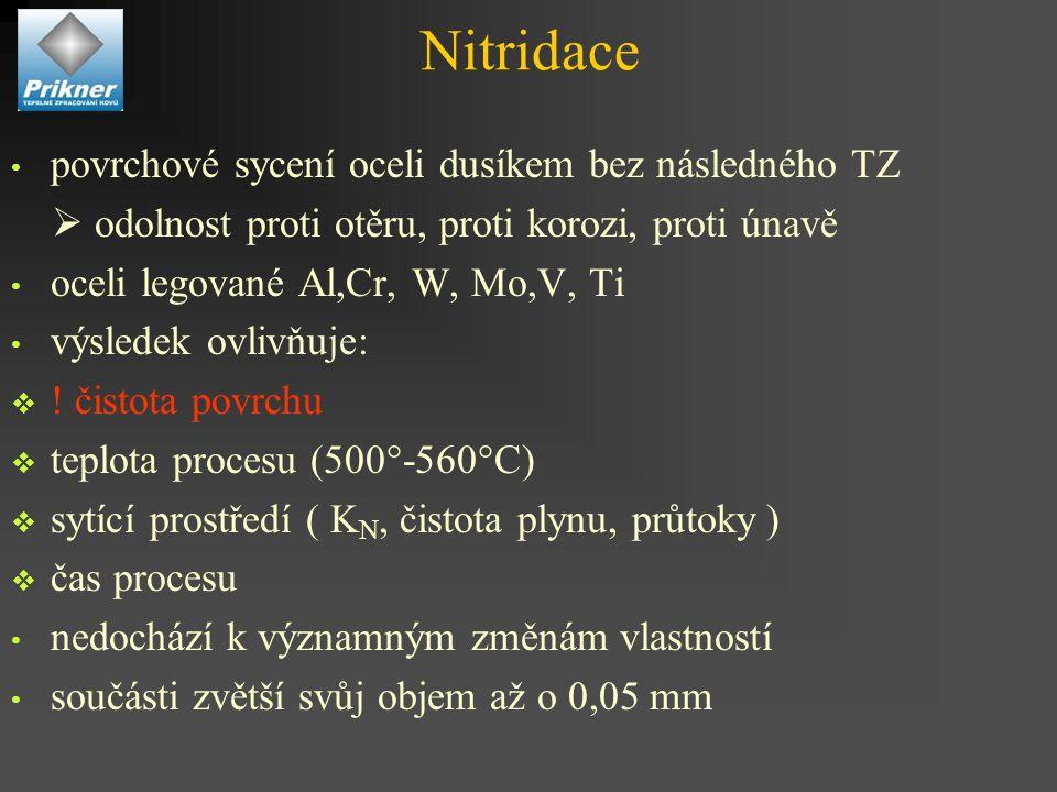 Nitridace povrchové sycení oceli dusíkem bez následného TZ  odolnost proti otěru, proti korozi, proti únavě oceli legované Al,Cr, W, Mo,V, Ti výsledek ovlivňuje:  .