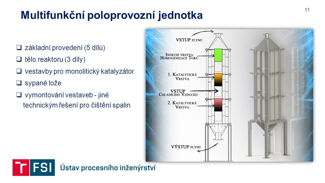 11 Multifunkční poloprovozní jednotka  základní provedení (5 dílů)  tělo reaktoru (3 díly)  vestavby pro monolitický katalyzátor  sypané lože  vymontování vestaveb - jiné technickým řešení pro čištění spalin