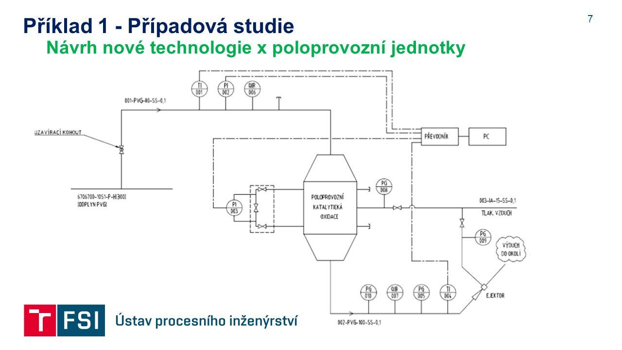7 Příklad 1 - Případová studie Návrh nové technologie x poloprovozní jednotky