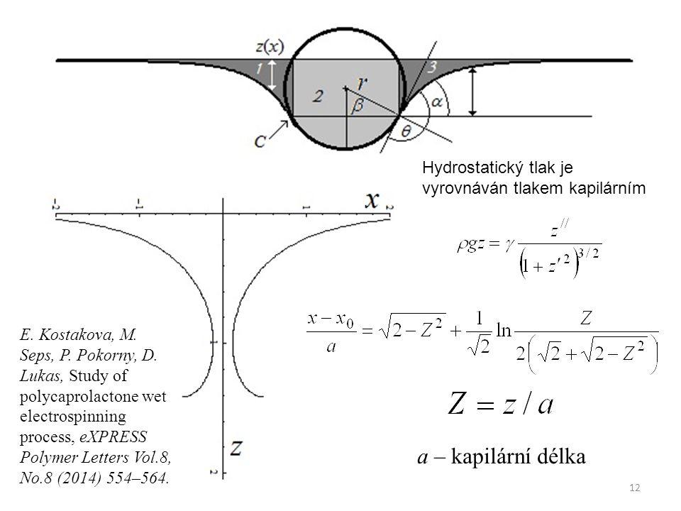 12 a – kapilární délka Hydrostatický tlak je vyrovnáván tlakem kapilárním E.