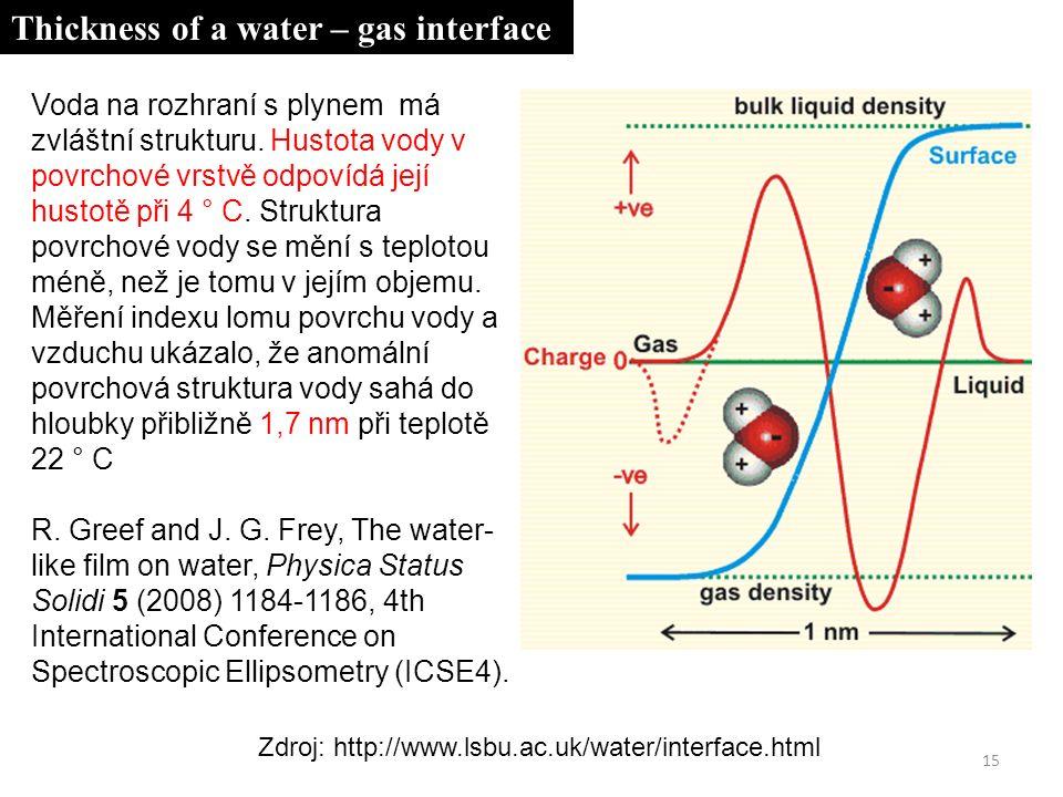 15 Voda na rozhraní s plynem má zvláštní strukturu.