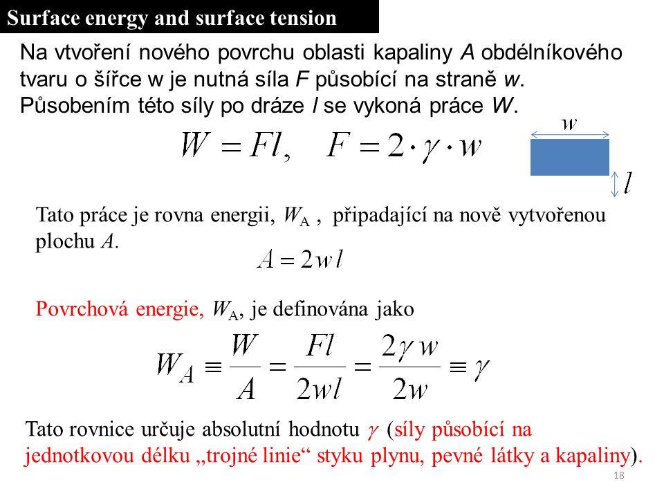 Tato práce je rovna energii, W A, připadající na nově vytvořenou plochu A.
