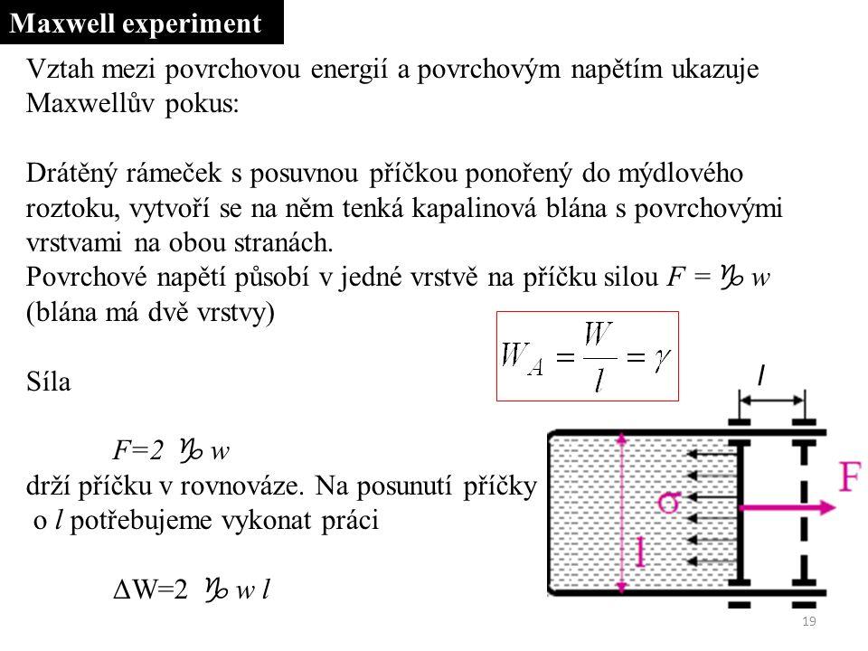 19 Vztah mezi povrchovou energií a povrchovým napětím ukazuje Maxwellův pokus: Drátěný rámeček s posuvnou příčkou ponořený do mýdlového roztoku, vytvoří se na něm tenká kapalinová blána s povrchovými vrstvami na obou stranách.