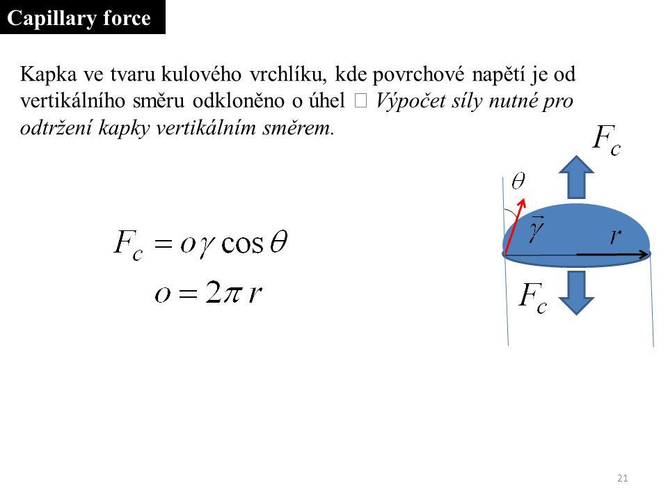 Kapka ve tvaru kulového vrchlíku, kde povrchové napětí je od vertikálního směru odkloněno o úhel  Výpočet síly nutné pro odtržení kapky vertikálním směrem.
