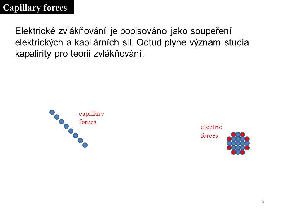 capillary forces electric forces 5 Capillary forces Elektrické zvlákňování je popisováno jako soupeření elektrických a kapilárních sil.