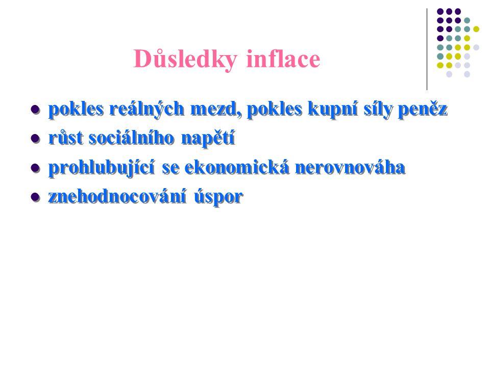 Důsledky inflace pokles reálných mezd, pokles kupní síly peněz růst sociálního napětí prohlubující se ekonomická nerovnováha znehodnocování úspor pokles reálných mezd, pokles kupní síly peněz růst sociálního napětí prohlubující se ekonomická nerovnováha znehodnocování úspor