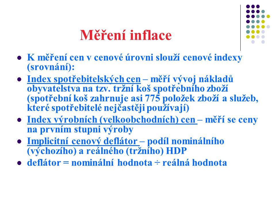 Měření inflace K měření cen v cenové úrovni slouží cenové indexy (srovnání): Index spotřebitelských cen – měří vývoj nákladů obyvatelstva na tzv.
