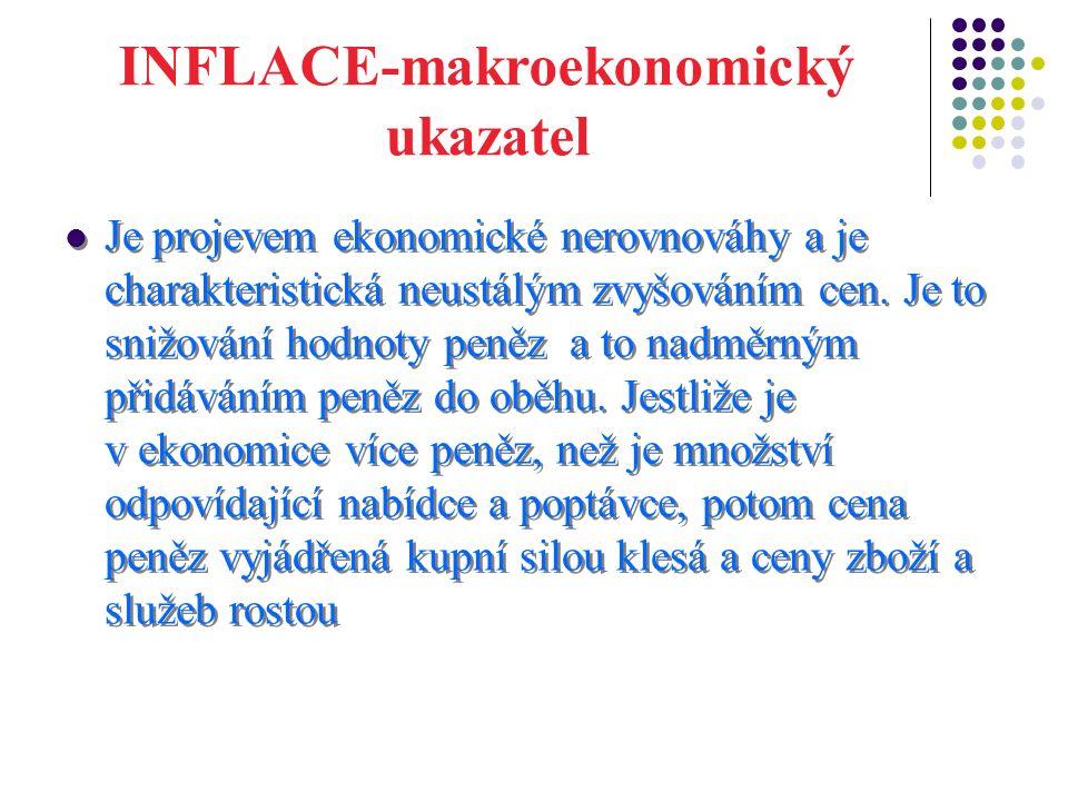 INFLACE-makroekonomický ukazatel Je projevem ekonomické nerovnováhy a je charakteristická neustálým zvyšováním cen.
