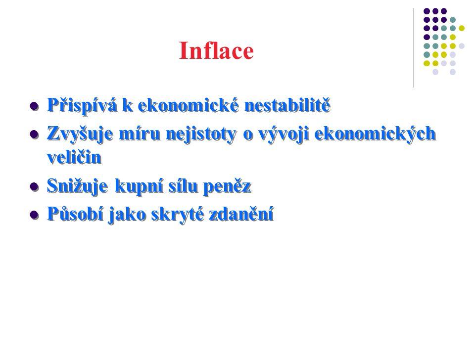 Komu inflace škodí.Lidem s fixními příjmy např.
