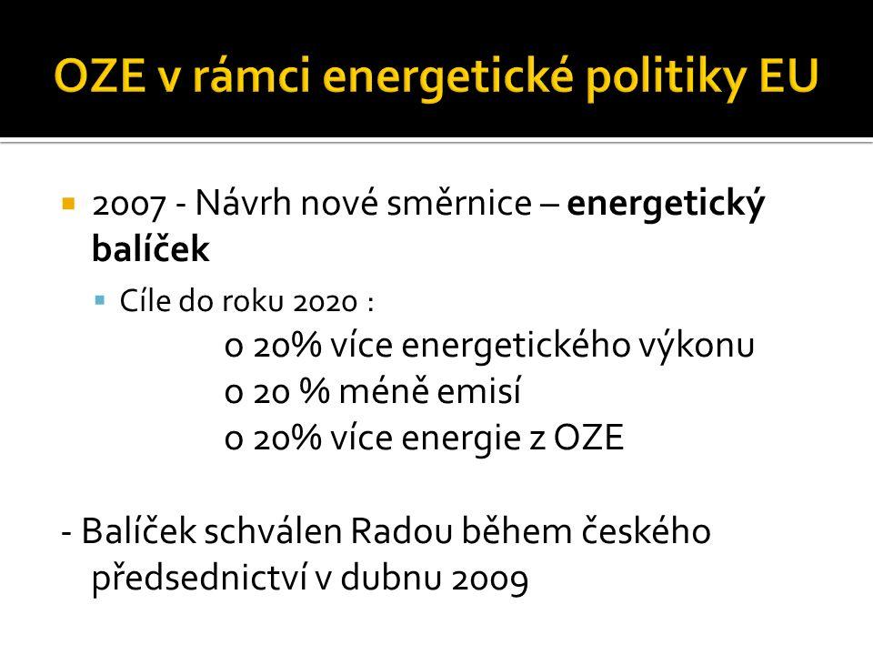  2007 - Návrh nové směrnice – energetický balíček  Cíle do roku 2020 : o 20% více energetického výkonu o 20 % méně emisí o 20% více energie z OZE -