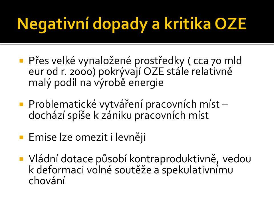  Přes velké vynaložené prostředky ( cca 70 mld eur od r. 2000) pokrývají OZE stále relativně malý podíl na výrobě energie  Problematické vytváření p