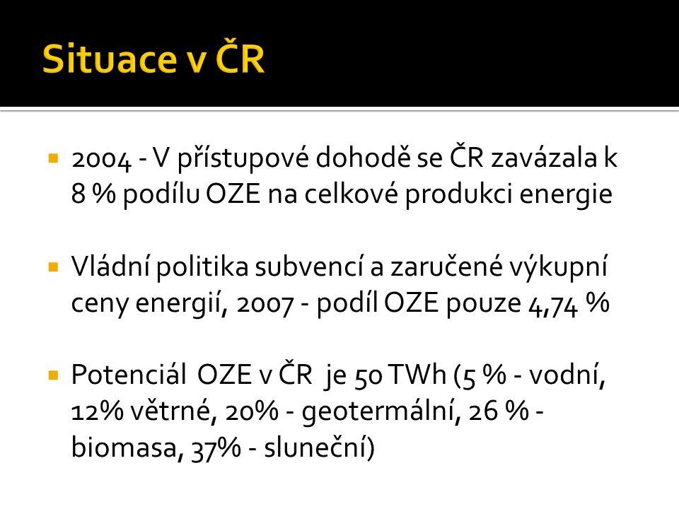  2004 - V přístupové dohodě se ČR zavázala k 8 % podílu OZE na celkové produkci energie  Vládní politika subvencí a zaručené výkupní ceny energií, 2007 - podíl OZE pouze 4,74 %  Potenciál OZE v ČR je 50 TWh (5 % - vodní, 12% větrné, 20% - geotermální, 26 % - biomasa, 37% - sluneční)