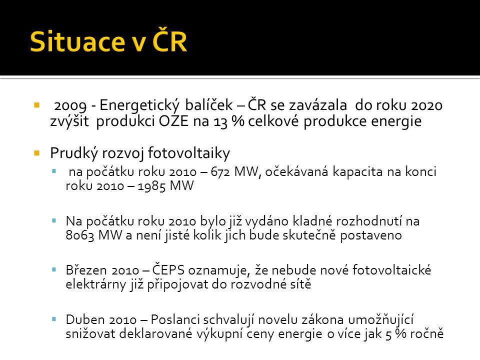  2009 - Energetický balíček – ČR se zavázala do roku 2020 zvýšit produkci OZE na 13 % celkové produkce energie  Prudký rozvoj fotovoltaiky  na počátku roku 2010 – 672 MW, očekávaná kapacita na konci roku 2010 – 1985 MW  Na počátku roku 2010 bylo již vydáno kladné rozhodnutí na 8063 MW a není jisté kolik jich bude skutečně postaveno  Březen 2010 – ČEPS oznamuje, že nebude nové fotovoltaické elektrárny již připojovat do rozvodné sítě  Duben 2010 – Poslanci schvalují novelu zákona umožňující snižovat deklarované výkupní ceny energie o více jak 5 % ročně