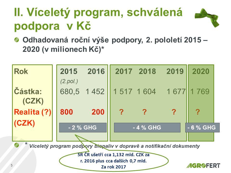 II. Víceletý program, schválená podpora v Kč Odhadovaná roční výše podpory, 2. pololetí 2015 – 2020 (v milionech Kč)* Rok 2015 2016 2017 2018 2019 202