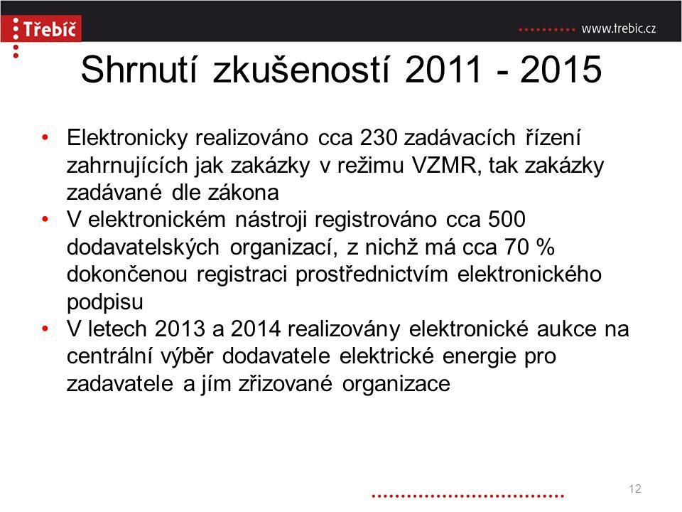 Shrnutí zkušeností 2011 - 2015 Elektronicky realizováno cca 230 zadávacích řízení zahrnujících jak zakázky v režimu VZMR, tak zakázky zadávané dle zákona V elektronickém nástroji registrováno cca 500 dodavatelských organizací, z nichž má cca 70 % dokončenou registraci prostřednictvím elektronického podpisu V letech 2013 a 2014 realizovány elektronické aukce na centrální výběr dodavatele elektrické energie pro zadavatele a jím zřizované organizace 12