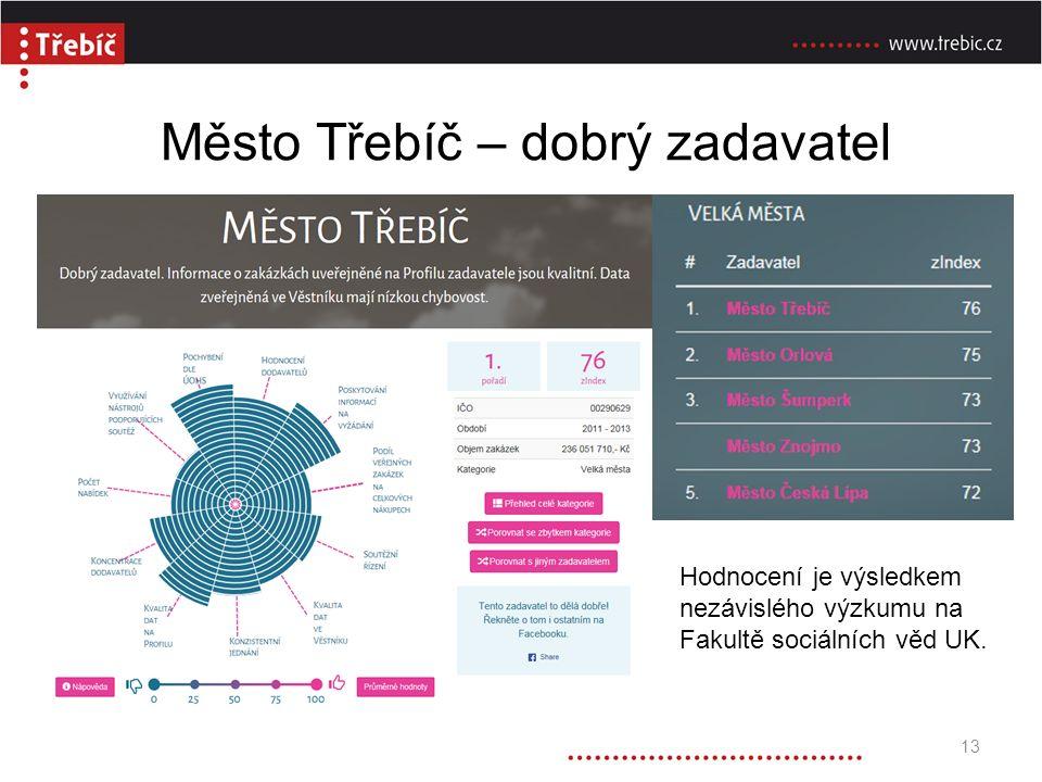13 Město Třebíč – dobrý zadavatel Hodnocení je výsledkem nezávislého výzkumu na Fakultě sociálních věd UK.
