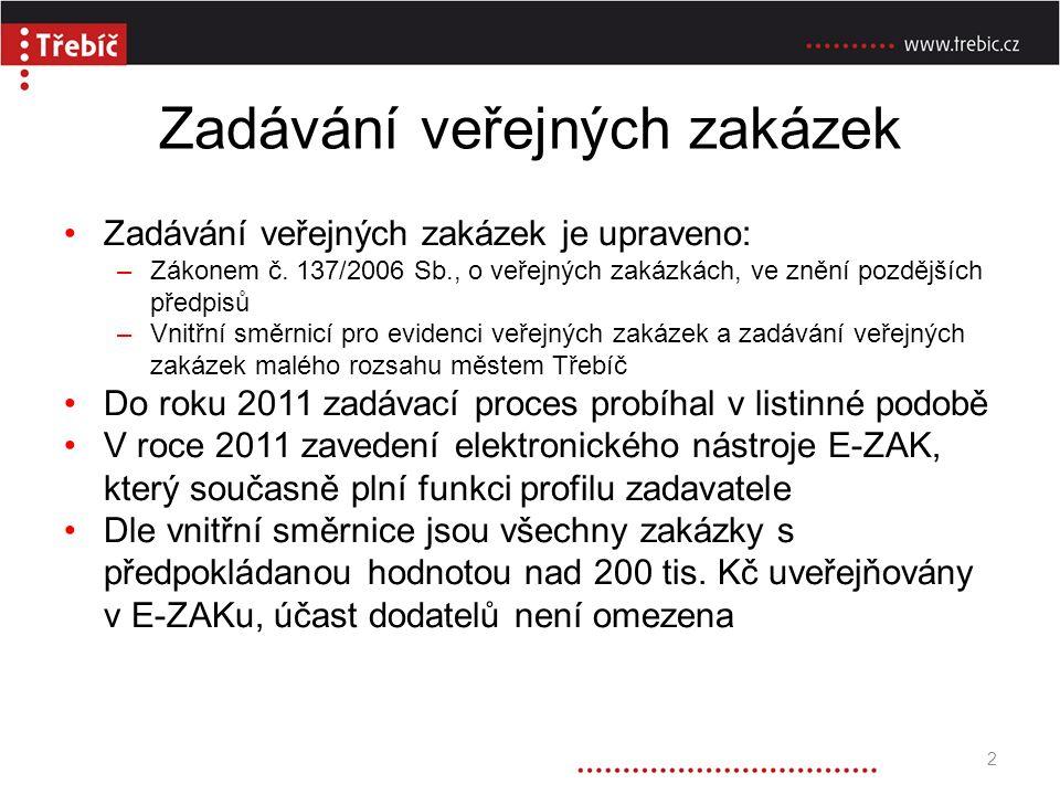 Zadávání veřejných zakázek Zadávání veřejných zakázek je upraveno: –Zákonem č.