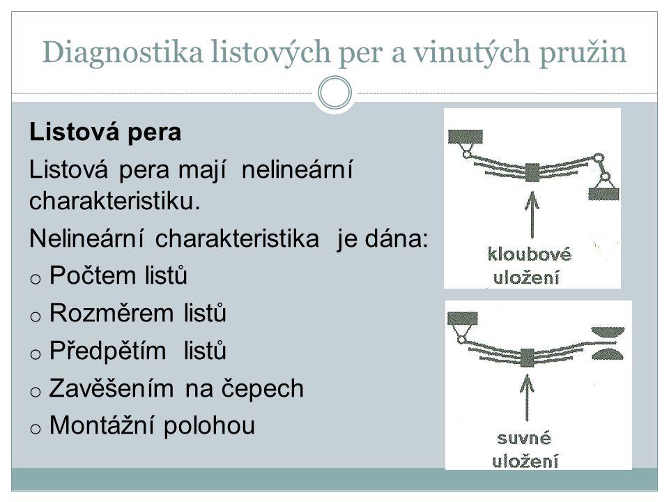 Diagnostika listových per a vinutých pružin Listová pera Listová pera mají nelineární charakteristiku. Nelineární charakteristika je dána: o Počtem li
