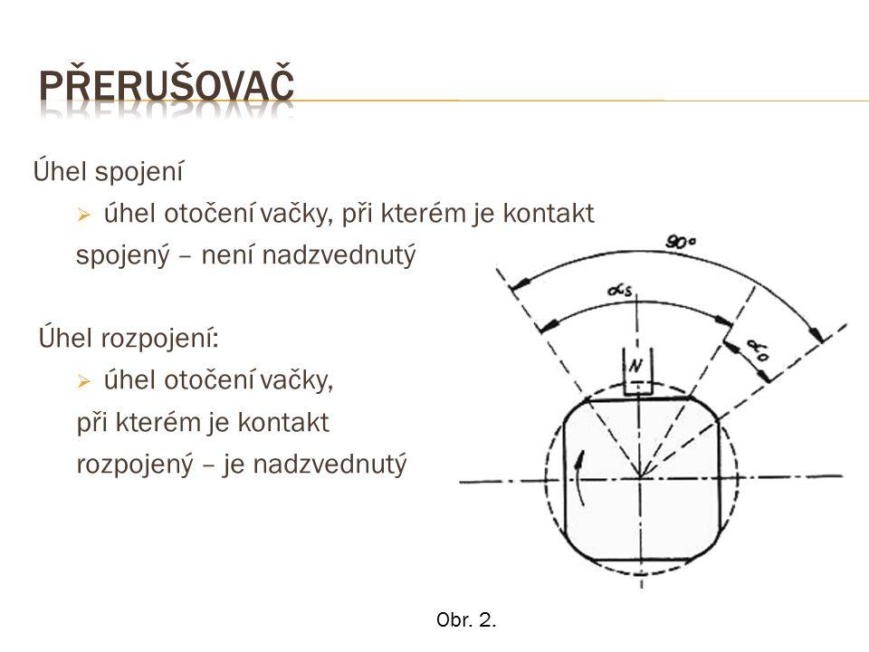  Celkový úhel je otočení vačky od jednoho rozepnutí k druhému  Pro čtyřválec je celkový úhel 90°.
