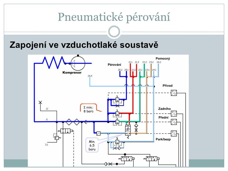 Pneumatické pérování Zapojení ve vzduchotlaké soustavě