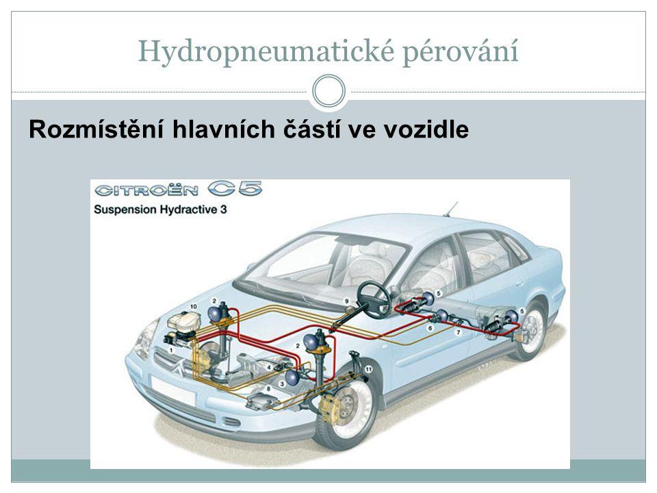 Hydropneumatické pérování Rozmístění hlavních částí ve vozidle