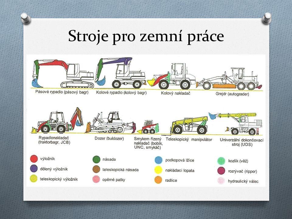 Stroje pro zemní práce