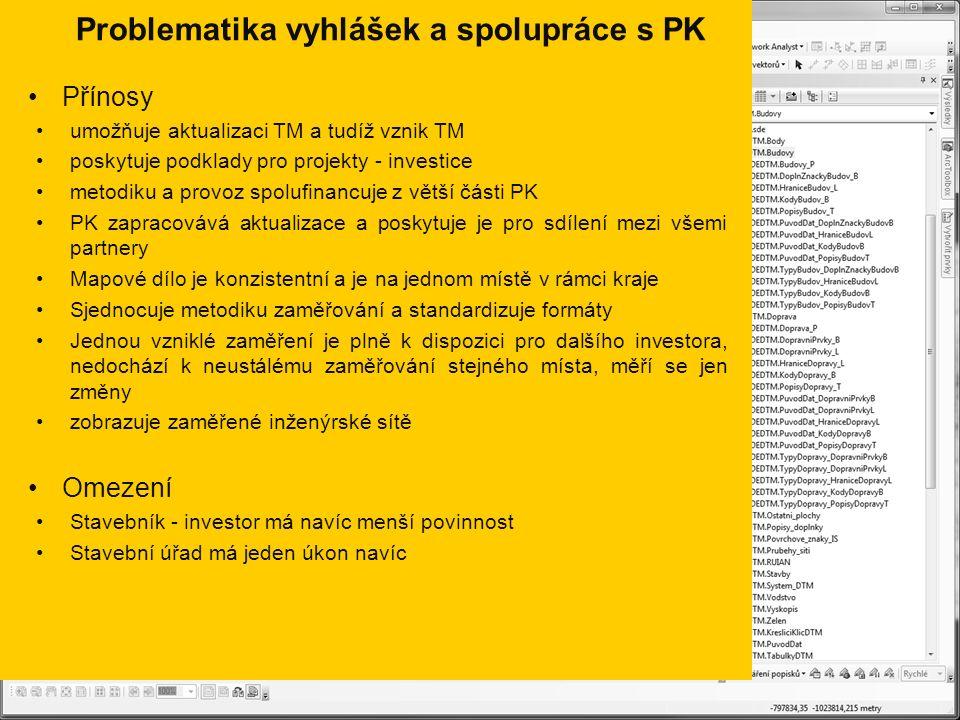 Problematika vyhlášek a spolupráce s PK Přínosy umožňuje aktualizaci TM a tudíž vznik TM poskytuje podklady pro projekty - investice metodiku a provoz