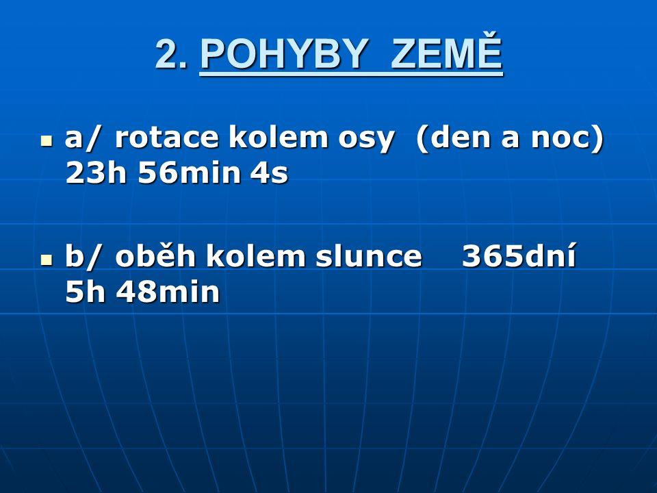 2. POHYBY ZEMĚ a/ rotace kolem osy (den a noc) 23h 56min 4s a/ rotace kolem osy (den a noc) 23h 56min 4s b/ oběh kolem slunce 365dní 5h 48min b/ oběh