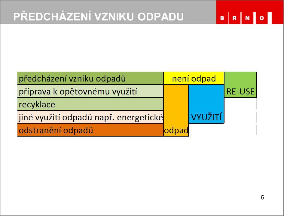 RE-USE MANAGEMENT V BRNĚ RE-USE MANAGEMENT v Brně je soubor opatření vedoucích k: aby se opětovné využití výrobků stalo běžnou praxí a minimalizovalo se tak množství vznikajícího odpadu plnění povinností statutárního města Brna v oblasti předcházení vzniku odpadů a opětovného využití odpadů (zejména § 9a č.185/2001Sb) 6