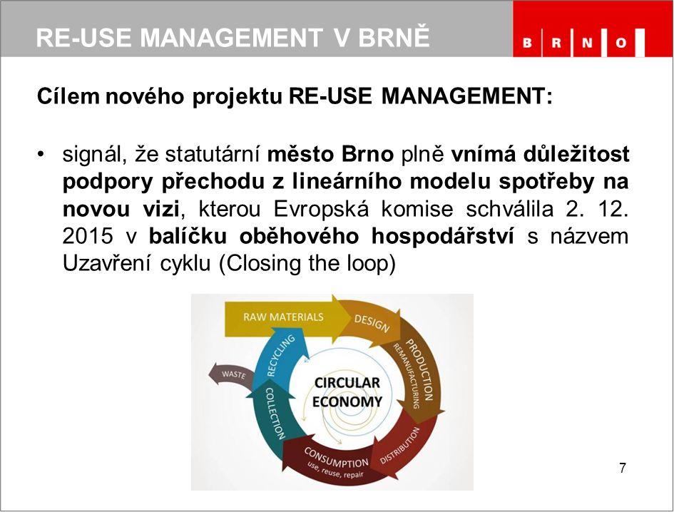RE-USE MANAGEMENT V BRNĚ Cílem nového projektu RE-USE MANAGEMENT: signál, že statutární město Brno plně vnímá důležitost podpory přechodu z lineárního modelu spotřeby na novou vizi, kterou Evropská komise schválila 2.