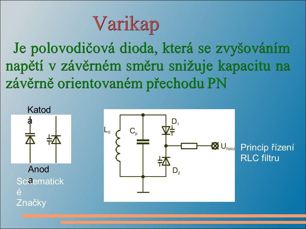 Varikap Je polovodičová dioda, která se zvyšováním napětí v závěrném směru snižuje kapacitu na závěrně orientovaném přechodu PN Je polovodičová dioda, která se zvyšováním napětí v závěrném směru snižuje kapacitu na závěrně orientovaném přechodu PN Schematick é Značky Katod a Anod a Princip řízení RLC filtru