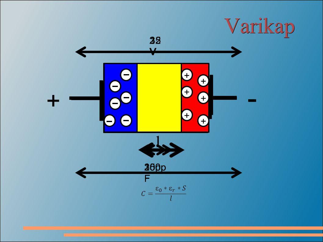 Varikap - + + + + + + + + + + + + + + + + + + + + + + + + + 2V2V l 300p F 15 V 150p F 32 V 20p F