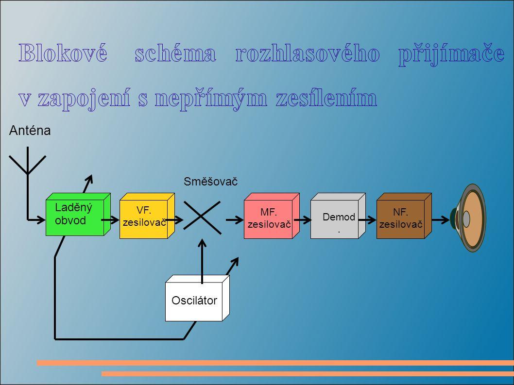 Laděný obvod Anténa VF. zesilovač MF. zesilovač Oscilátor NF. zesilovač Demod. Směšovač