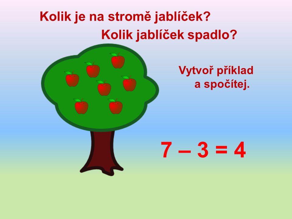 Kolik jablíček spadlo Vytvoř příklad a spočítej. 7 – 3 = 4 Kolik je na stromě jablíček