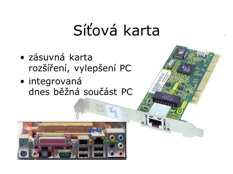 Síťová karta zásuvná karta rozšíření, vylepšení PC integrovaná dnes běžná součást PC