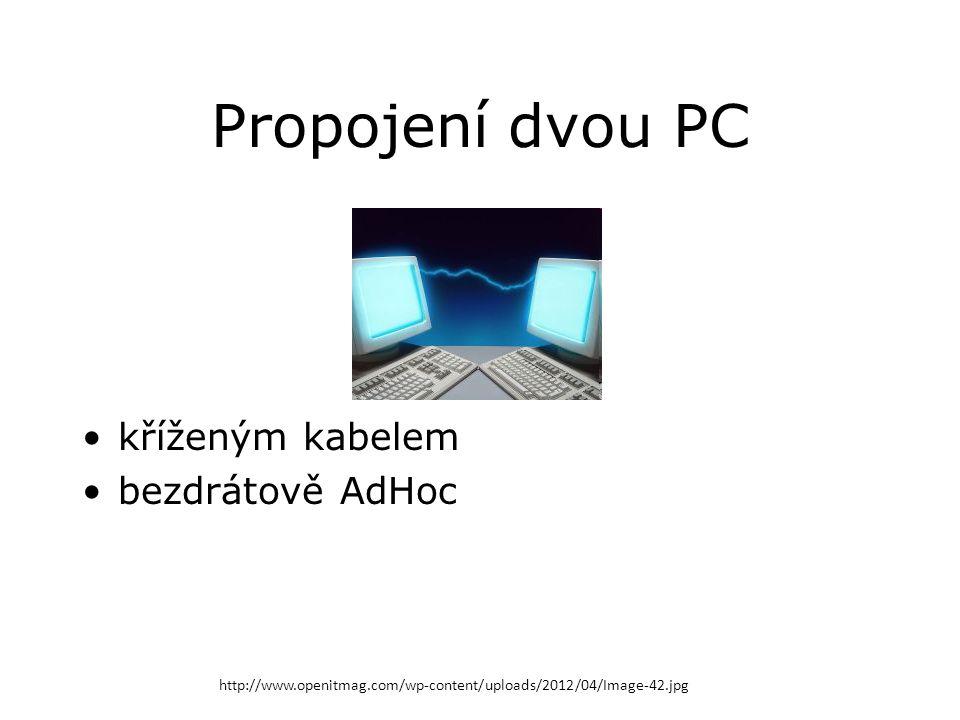 Propojení dvou PC kříženým kabelem bezdrátově AdHoc http://www.openitmag.com/wp-content/uploads/2012/04/Image-42.jpg