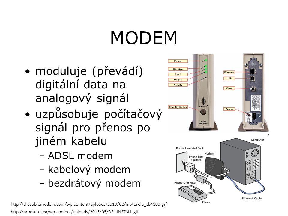 MODEM moduluje (převádí) digitální data na analogový signál uzpůsobuje počítačový signál pro přenos po jiném kabelu –ADSL modem –kabelový modem –bezdrátový modem http://thecablemodem.com/wp-content/uploads/2013/02/motorola_sb4100.gif http://brooketel.ca/wp-content/uploads/2013/05/DSL-INSTALL.gif