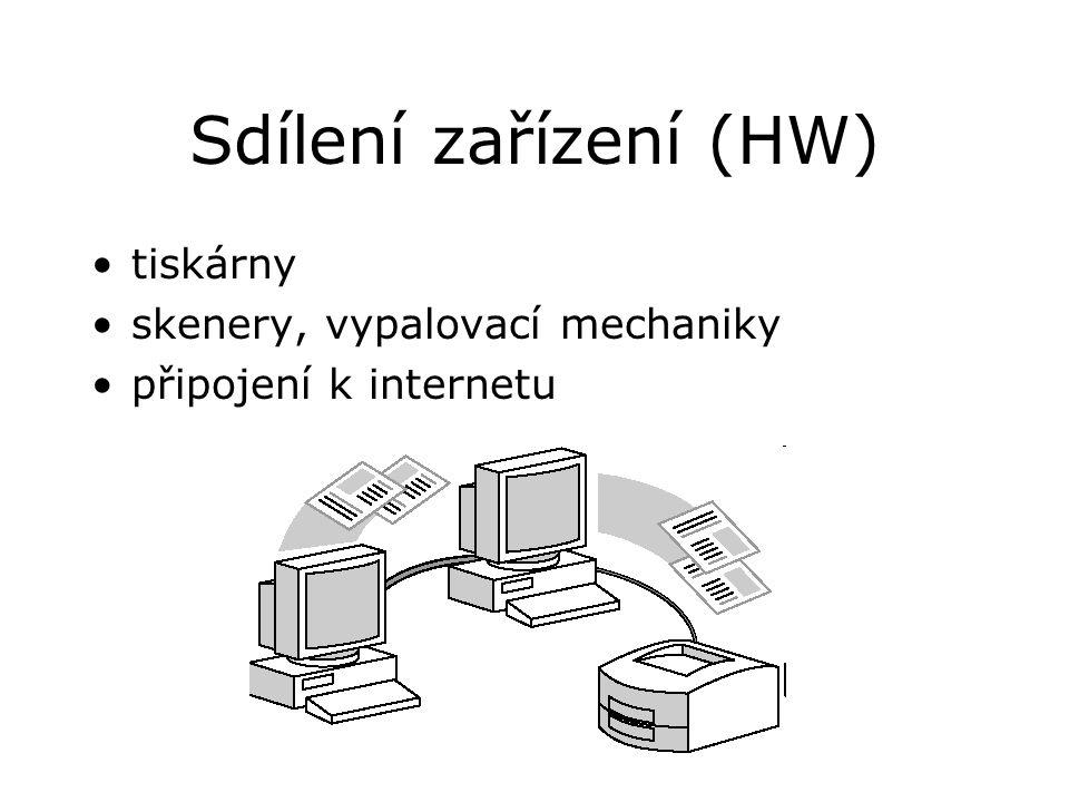 Sdílení zařízení (HW) tiskárny skenery, vypalovací mechaniky připojení k internetu