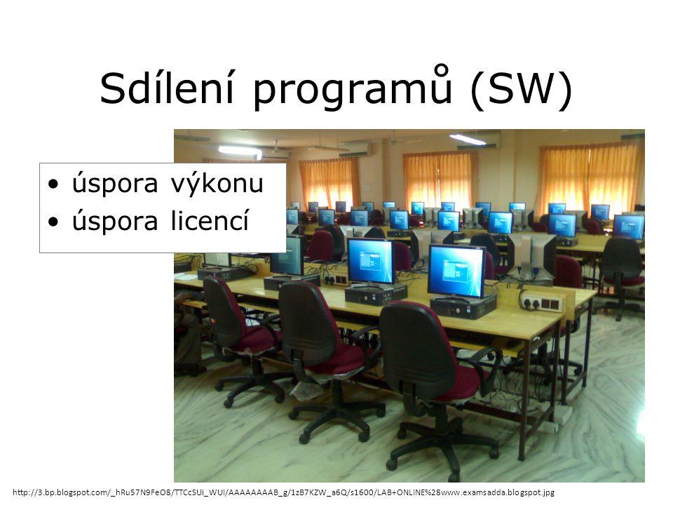 Sdílení programů (SW) úspora výkonu úspora licencí http://3.bp.blogspot.com/_hRu57N9FeO8/TTCcSUi_WUI/AAAAAAAAB_g/1zB7KZW_a6Q/s1600/LAB+ONLINE%28www.examsadda.blogspot.jpg