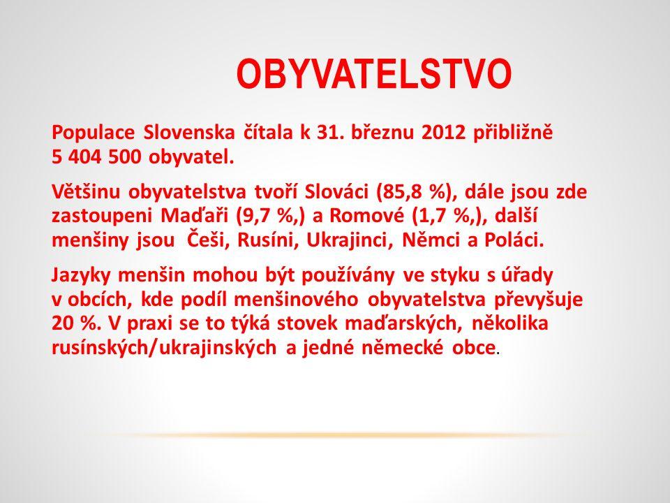 OBYVATELSTVO Populace Slovenska čítala k 31. březnu 2012 přibližně 5 404 500 obyvatel.