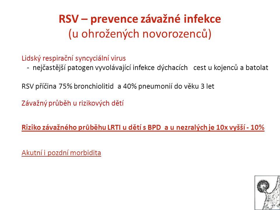 Lidský respirační syncyciální virus - nejčastější patogen vyvolávající infekce dýchacích cest u kojenců a batolat RSV příčina 75% bronchiolitid a 40% pneumonií do věku 3 let Závažný průběh u rizikových dětí Riziko závažného průběhu LRTI u dětí s BPD a u nezralých je 10x vyšší - 10% Akutní i pozdní morbidita RSV – prevence závažné infekce (u ohrožených novorozenců)