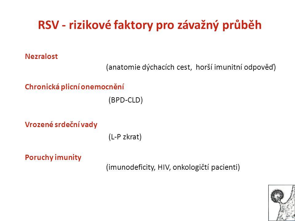RSV - rizikové faktory pro závažný průběh Nezralost (anatomie dýchacích cest, horší imunitní odpověď) Chronická plicní onemocnění (BPD-CLD) Vrozené srdeční vady (L-P zkrat) Poruchy imunity (imunodeficity, HIV, onkologičtí pacienti)