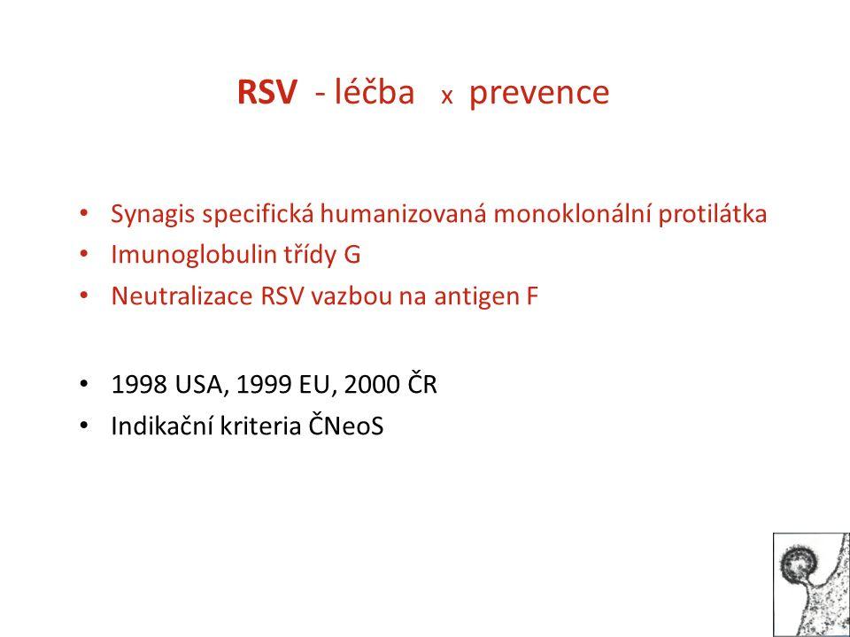 RSV - léčba x prevence Synagis specifická humanizovaná monoklonální protilátka Imunoglobulin třídy G Neutralizace RSV vazbou na antigen F 1998 USA, 1999 EU, 2000 ČR Indikační kriteria ČNeoS
