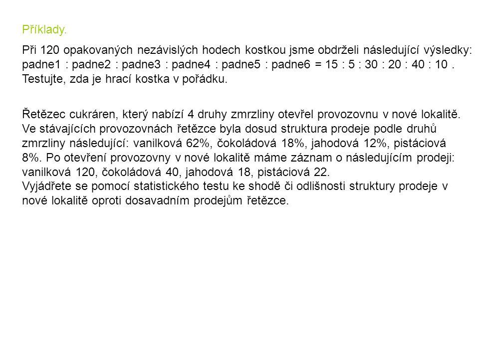 Příklady. Při 120 opakovaných nezávislých hodech kostkou jsme obdrželi následující výsledky: padne1 : padne2 : padne3 : padne4 : padne5 : padne6 = 15