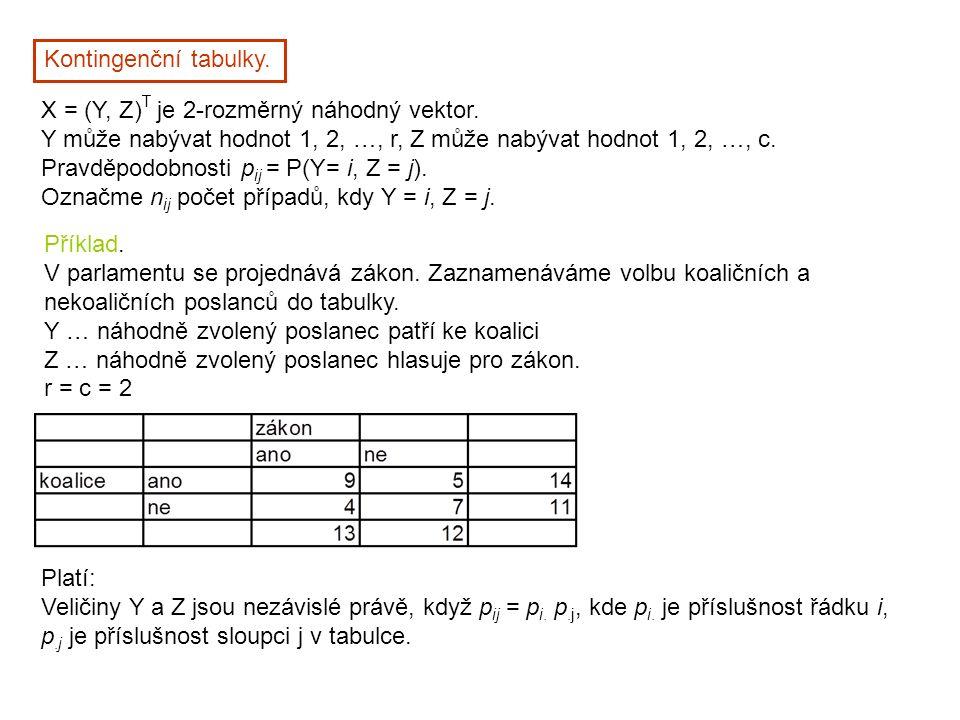 Kontingenční tabulky. X = (Y, Z) T je 2-rozměrný náhodný vektor.