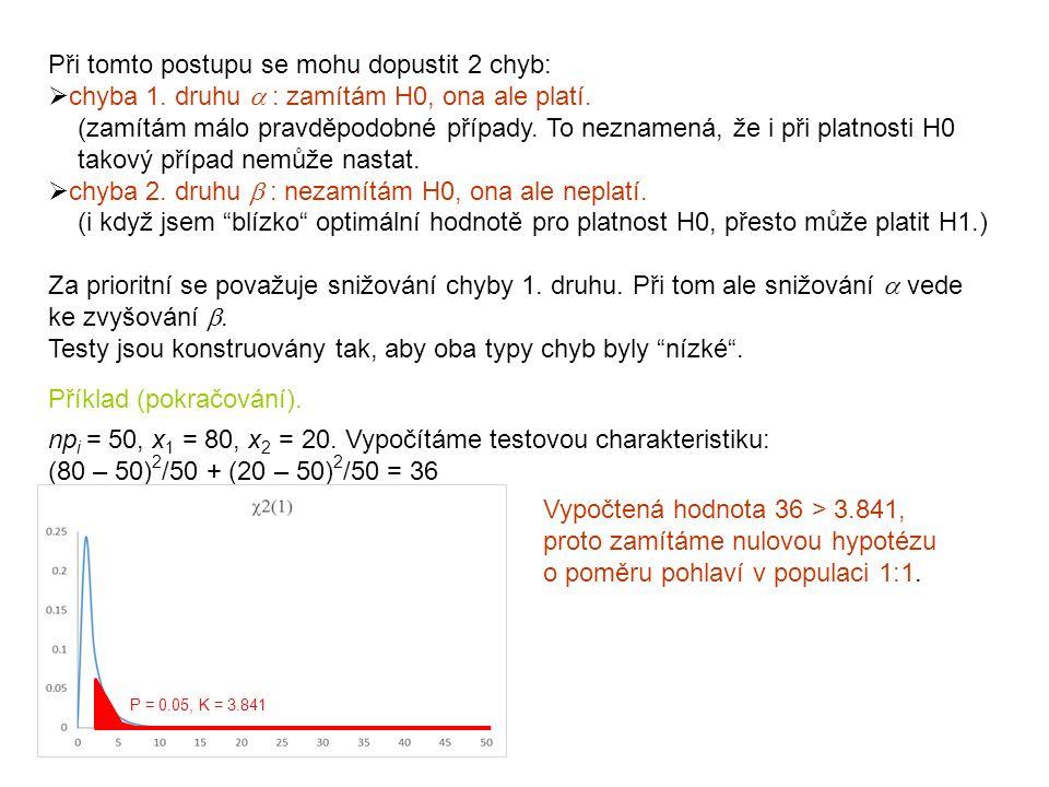 Při tomto postupu se mohu dopustit 2 chyb:  chyba 1. druhu  : zamítám H0, ona ale platí. (zamítám málo pravděpodobné případy. To neznamená, že i př