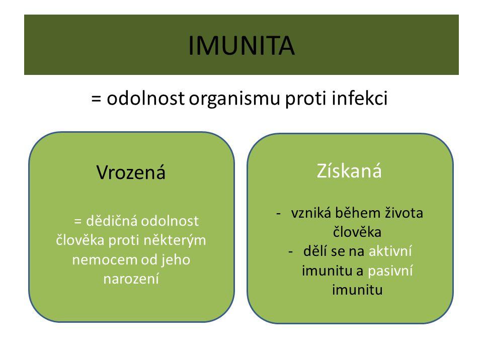 IMUNITA = odolnost organismu proti infekci Vrozená = dědičná odolnost člověka proti některým nemocem od jeho narození Získaná -vzniká během života člověka -dělí se na aktivní imunitu a pasivní imunitu